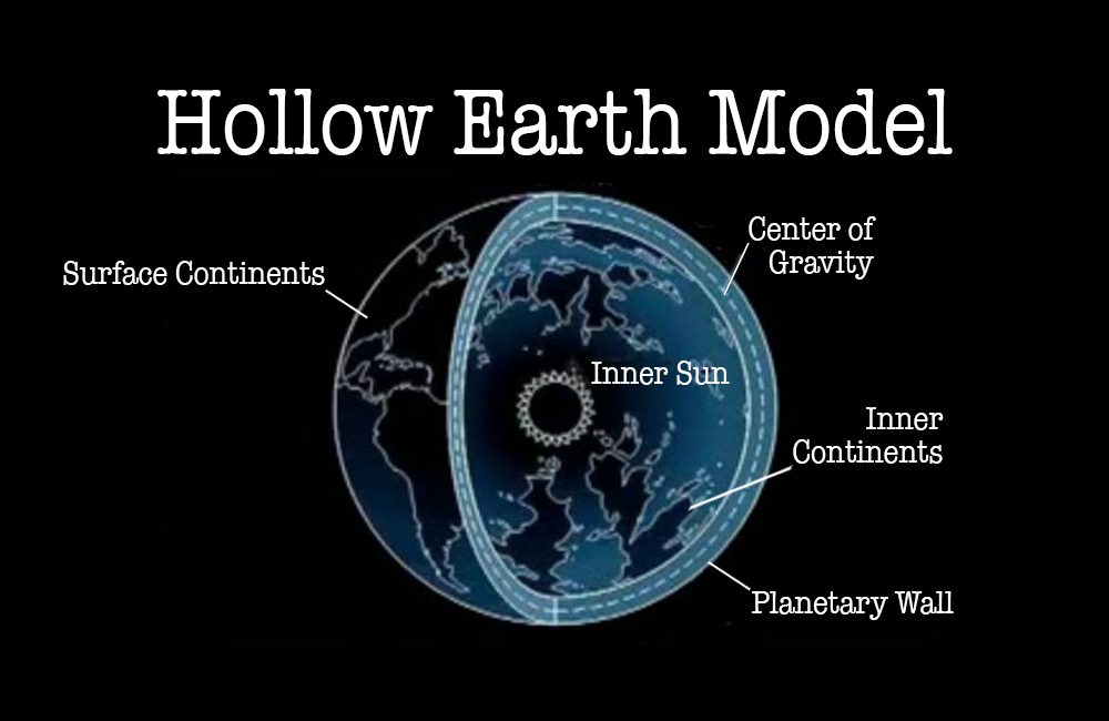 An Exploration Into the Possibly Hollow Earth
